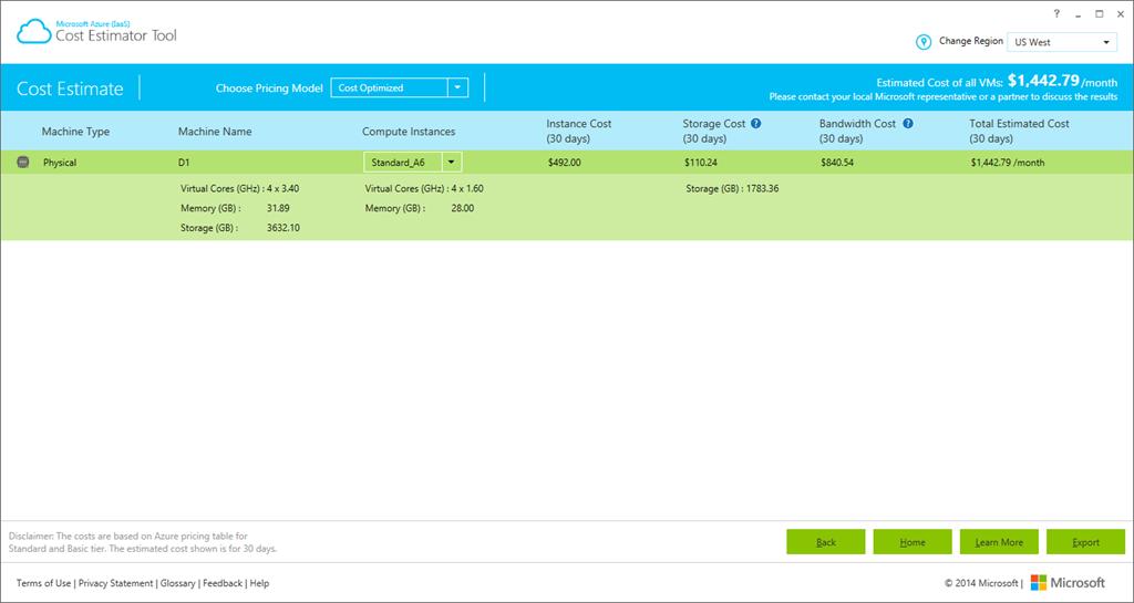microsoft azure iaas cost estimator tool